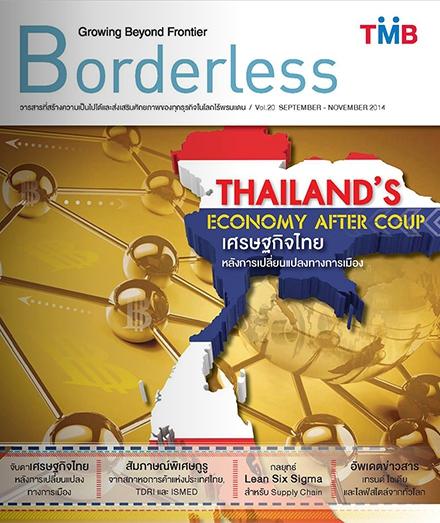 เศรษฐกิจไทย หลังการเปลี่ยนแปลงทางการเมือง